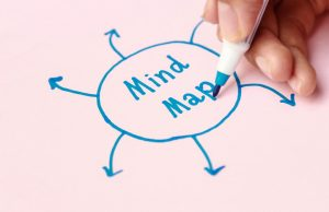 Solving Problems with the Ideal Mind Map Application
